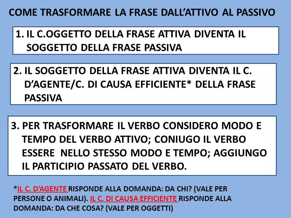 COME TRASFORMARE LA FRASE DALL'ATTIVO AL PASSIVO