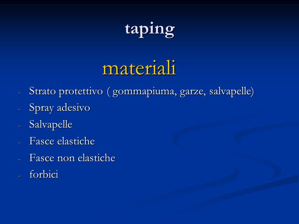 materiali taping Strato protettivo ( gommapiuma, garze, salvapelle)