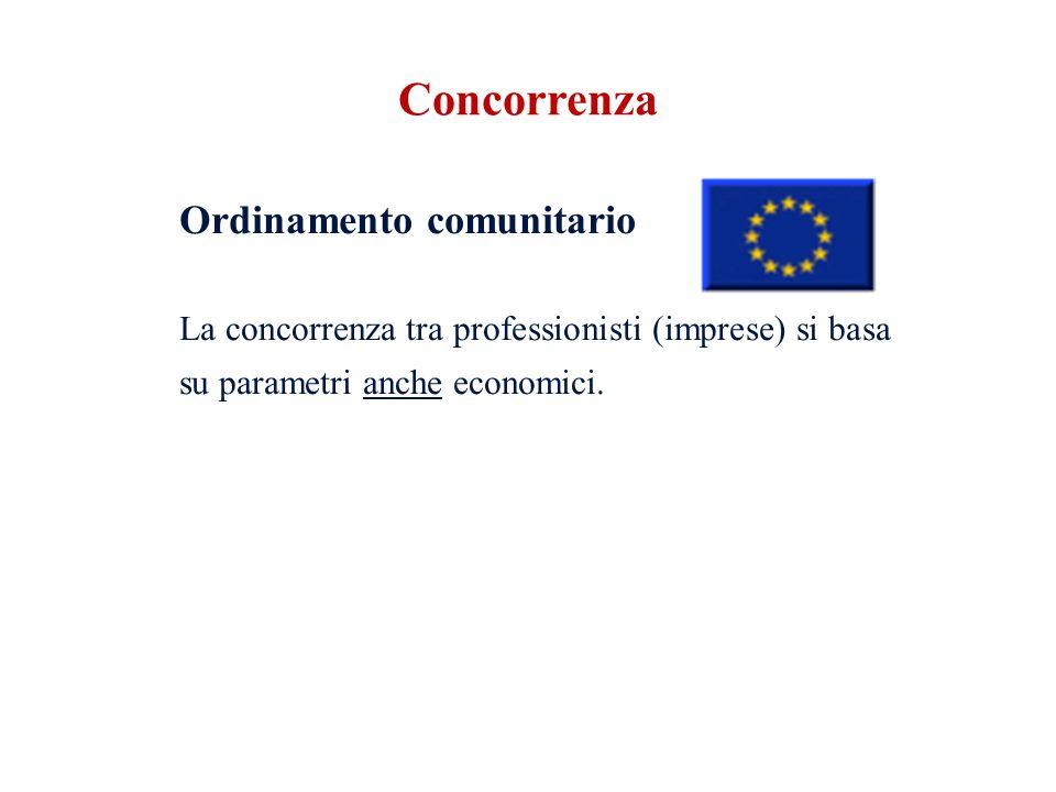 Concorrenza Ordinamento comunitario La concorrenza tra professionisti (imprese) si basa su parametri anche economici.