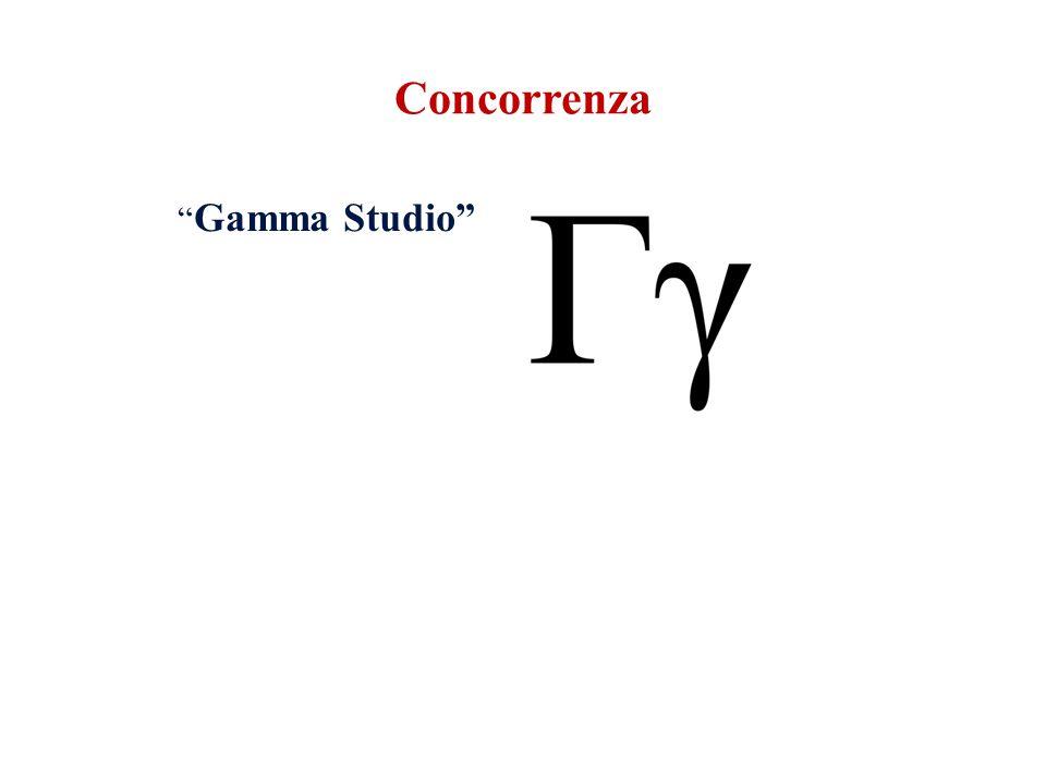 Concorrenza Gamma Studio
