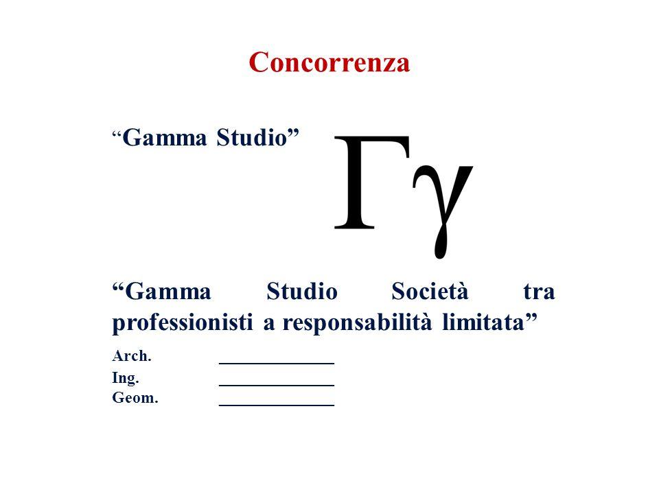 Concorrenza Gamma Studio Gamma Studio Società tra professionisti a responsabilità limitata Arch. ______________.