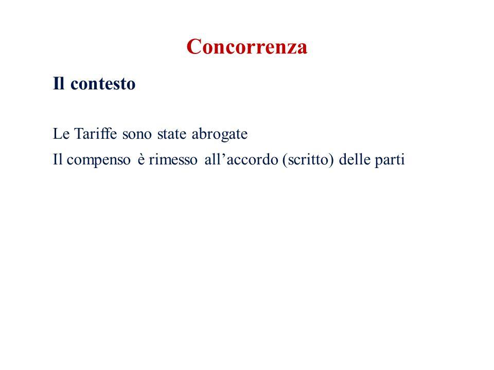 Concorrenza Il contesto Le Tariffe sono state abrogate Il compenso è rimesso all'accordo (scritto) delle parti