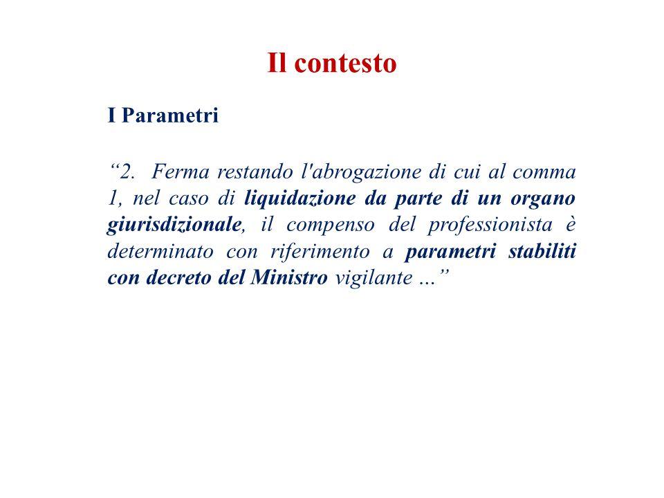 Il contesto I Parametri.
