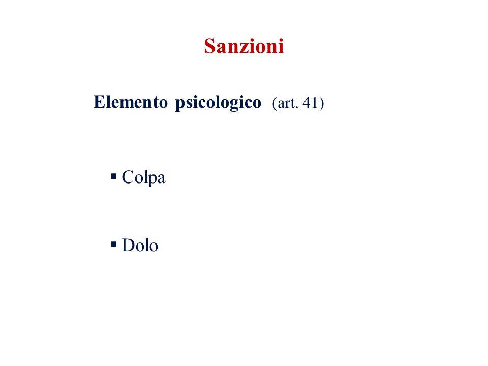 Sanzioni Elemento psicologico (art. 41) Colpa Dolo