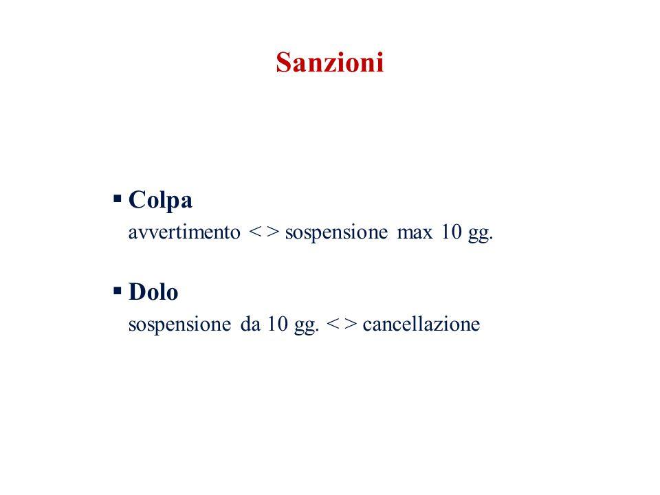 Sanzioni Colpa avvertimento < > sospensione max 10 gg. Dolo