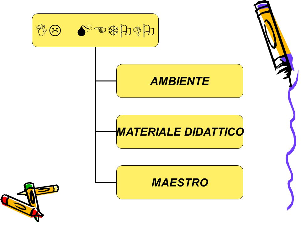 IL METODO AMBIENTE MATERIALE DIDATTICO MAESTRO