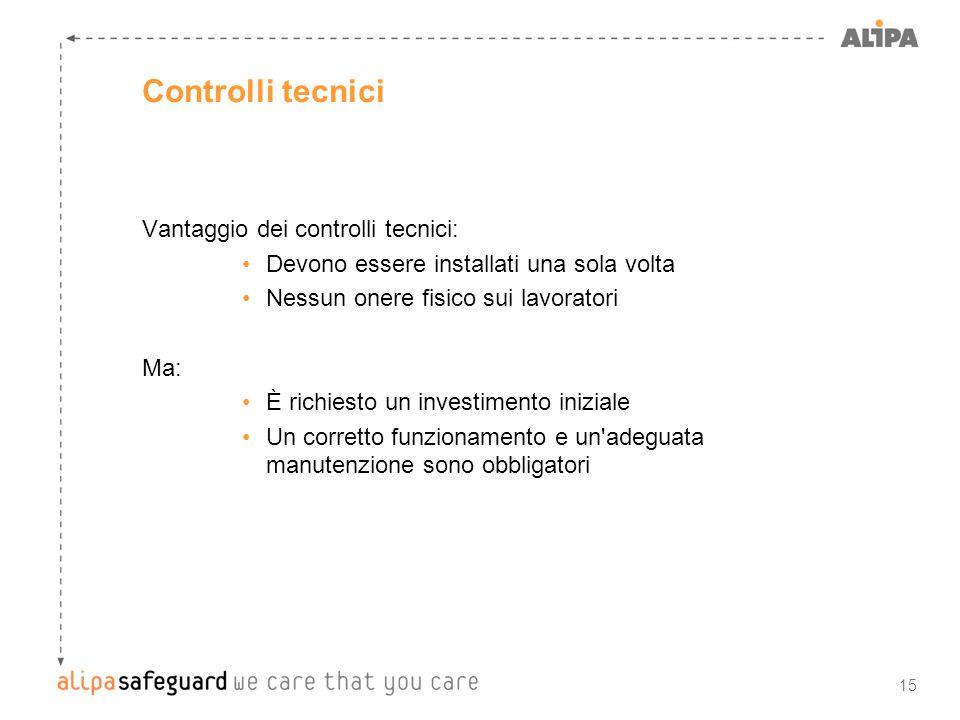 Controlli tecnici Vantaggio dei controlli tecnici: