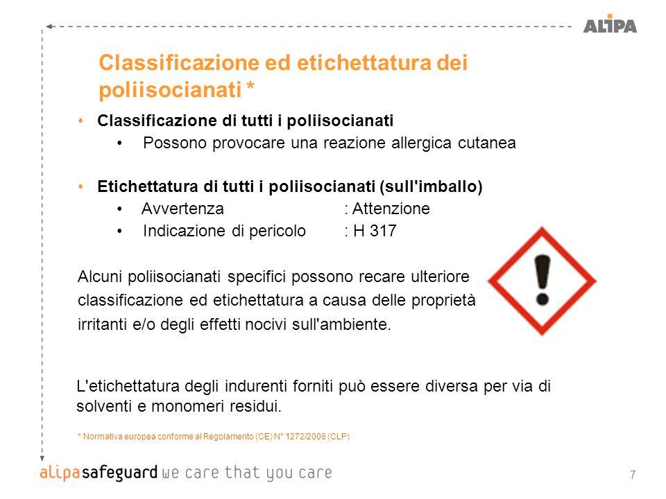 Classificazione ed etichettatura dei poliisocianati *