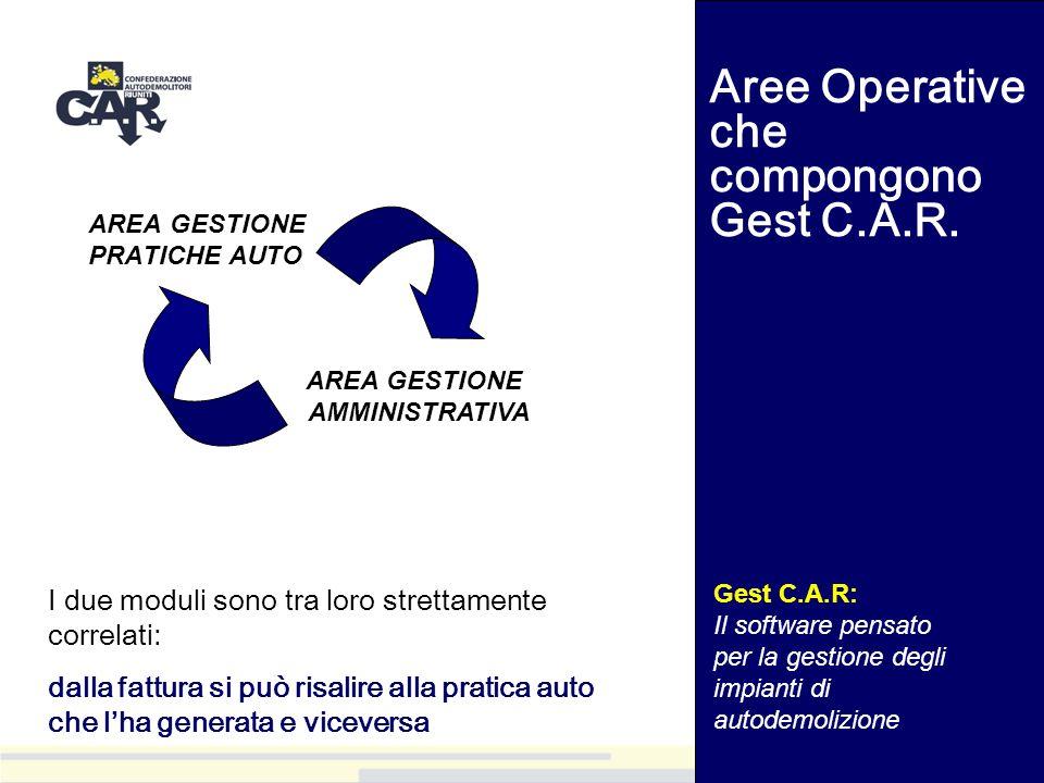 AREA GESTIONE PRATICHE AUTO AREA GESTIONE AMMINISTRATIVA