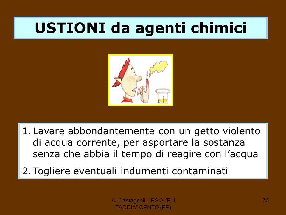USTIONI da agenti chimici