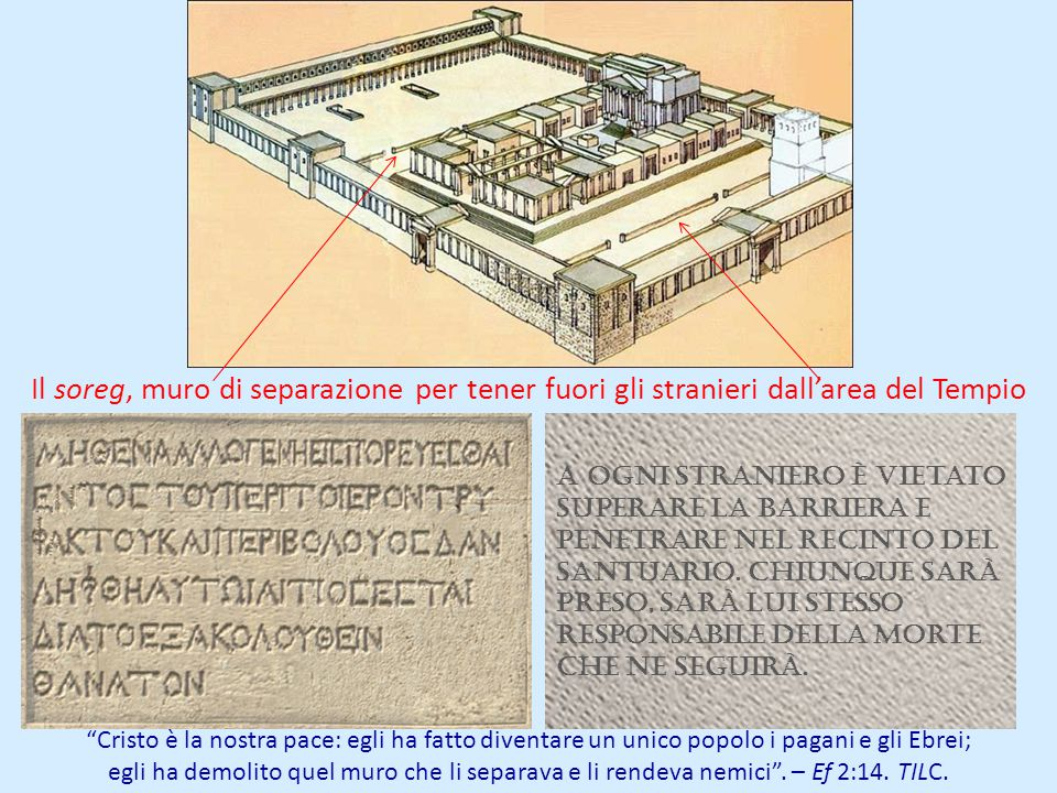Il soreg, muro di separazione per tener fuori gli stranieri dall'area del Tempio