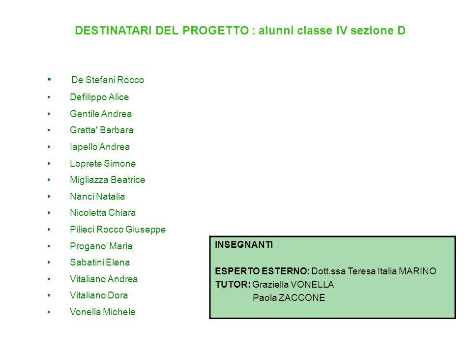 DESTINATARI DEL PROGETTO : alunni classe IV sezione D
