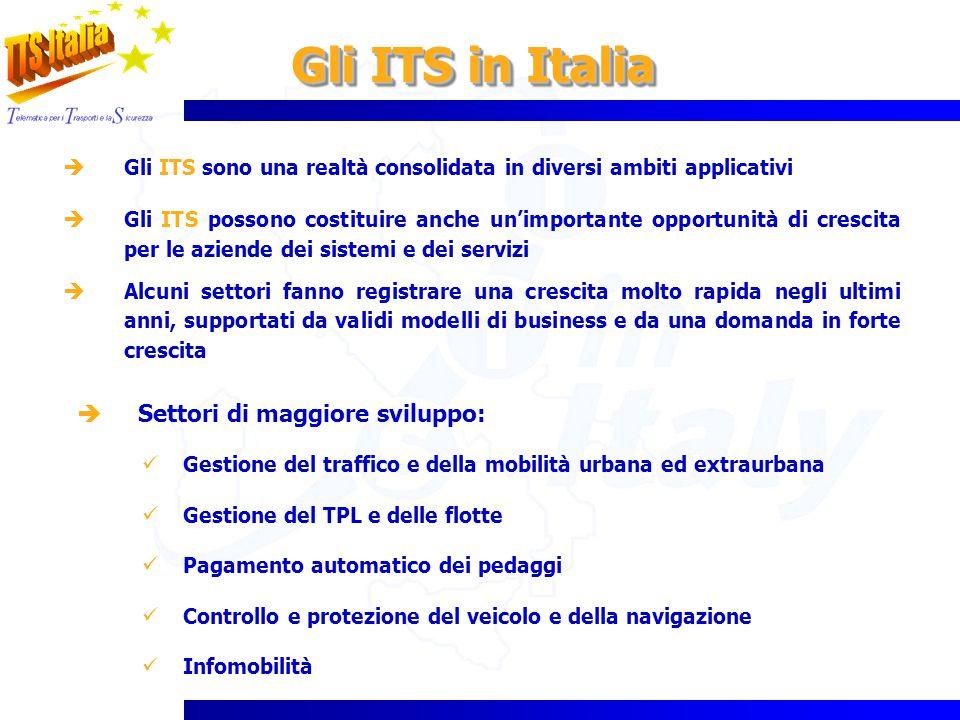 Gli ITS in Italia Settori di maggiore sviluppo: