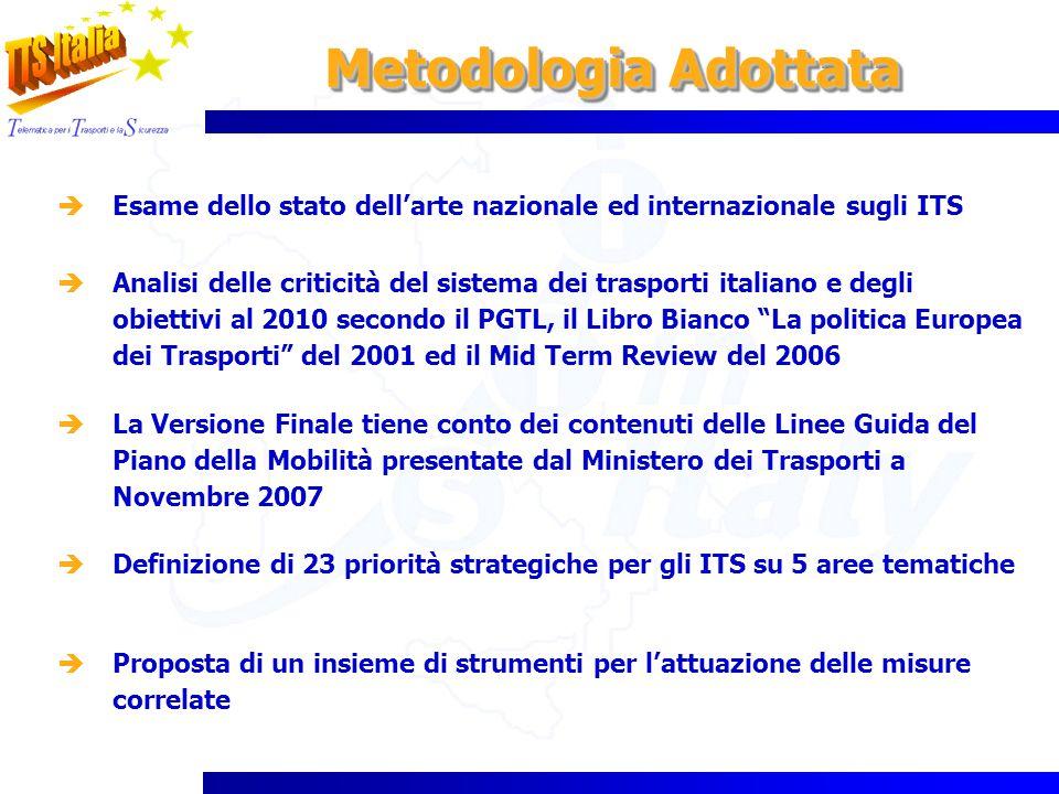 Metodologia Adottata Esame dello stato dell'arte nazionale ed internazionale sugli ITS.