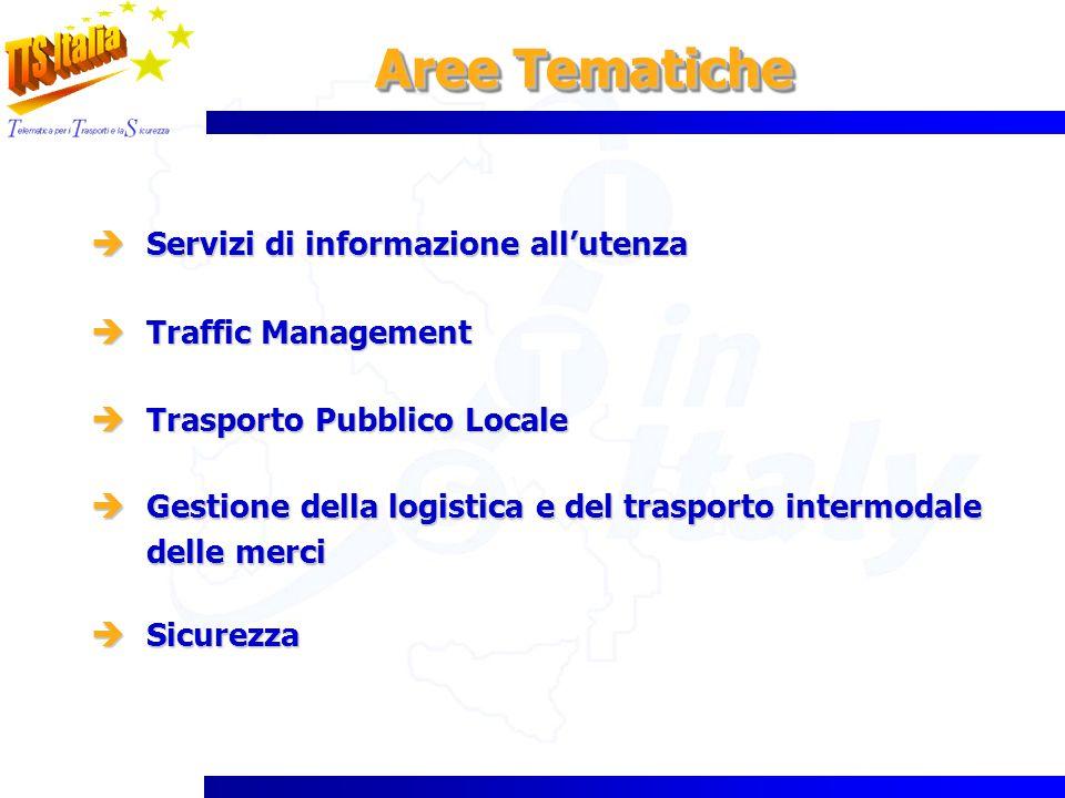 Aree Tematiche Servizi di informazione all'utenza Traffic Management