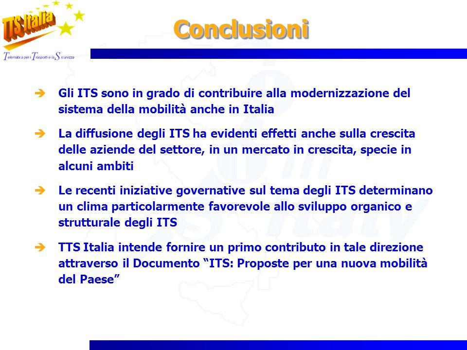Conclusioni Gli ITS sono in grado di contribuire alla modernizzazione del sistema della mobilità anche in Italia.