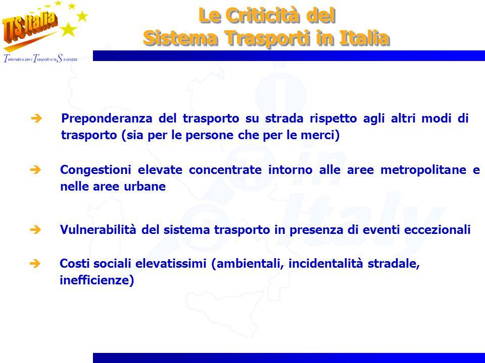 Sistema Trasporti in Italia