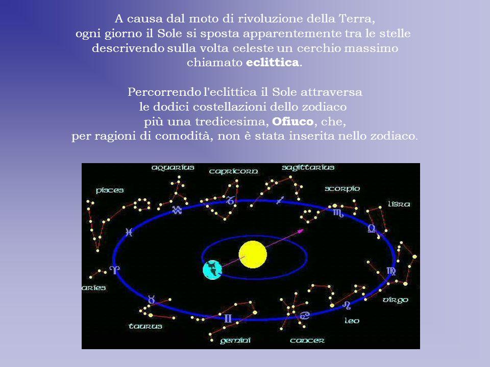 A causa dal moto di rivoluzione della Terra, ogni giorno il Sole si sposta apparentemente tra le stelle descrivendo sulla volta celeste un cerchio massimo chiamato eclittica.