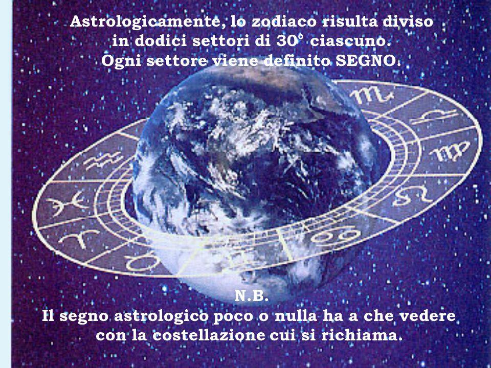 Astrologicamente, lo zodiaco risulta diviso in dodici settori di 30° ciascuno. Ogni settore viene definito SEGNO.