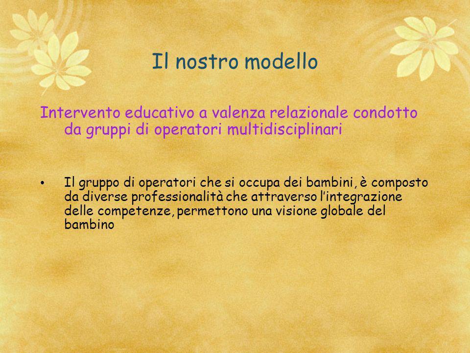 Il nostro modello Intervento educativo a valenza relazionale condotto da gruppi di operatori multidisciplinari.