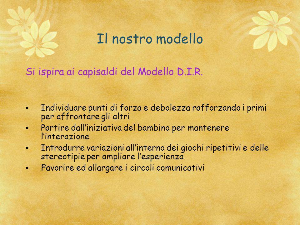 Il nostro modello Si ispira ai capisaldi del Modello D.I.R.
