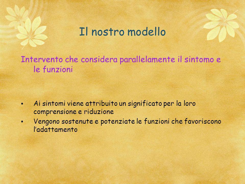 Il nostro modello Intervento che considera parallelamente il sintomo e le funzioni.
