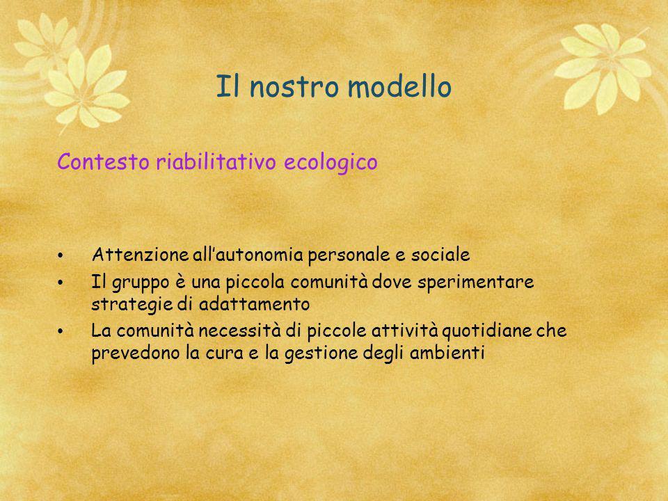 Il nostro modello Contesto riabilitativo ecologico