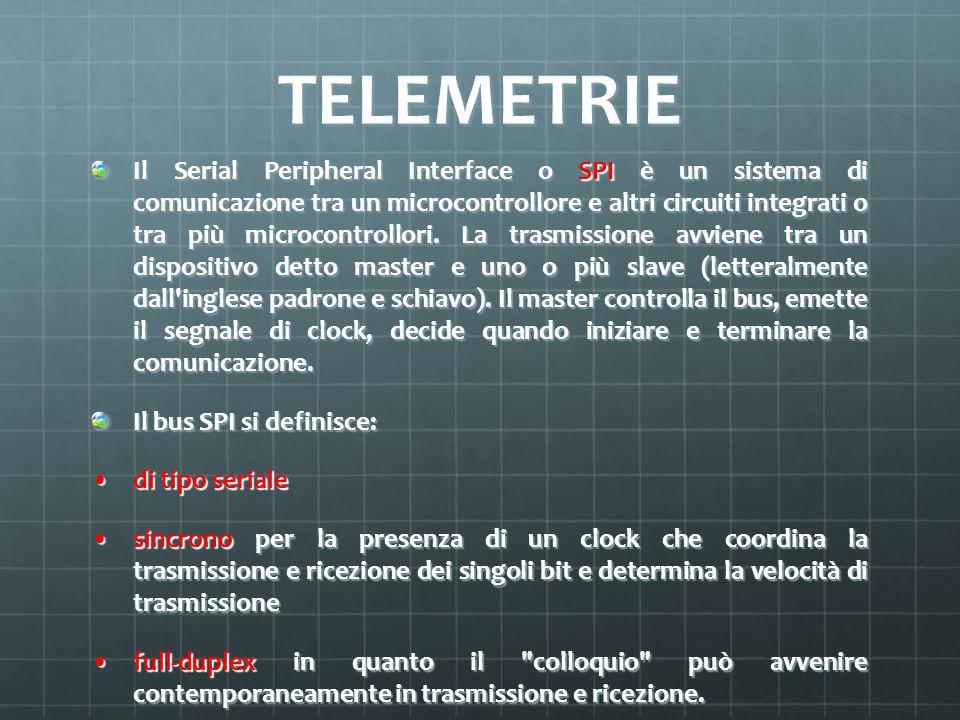 TELEMETRIE