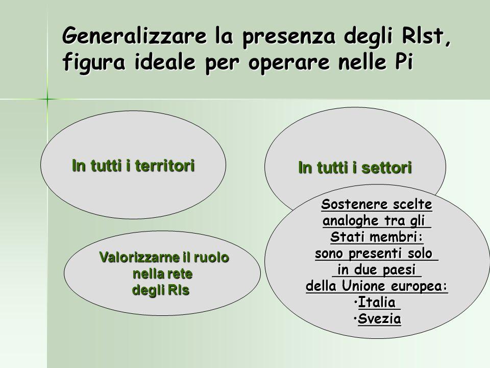 Generalizzare la presenza degli Rlst, figura ideale per operare nelle Pi