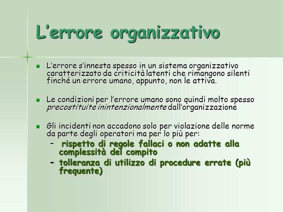L'errore organizzativo