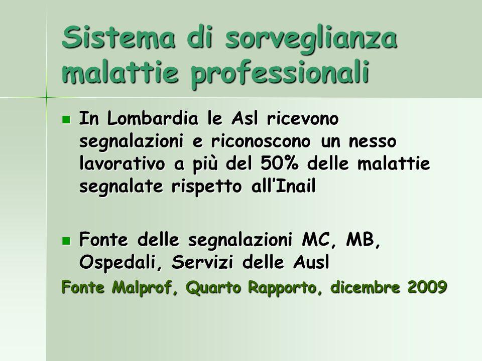 Sistema di sorveglianza malattie professionali