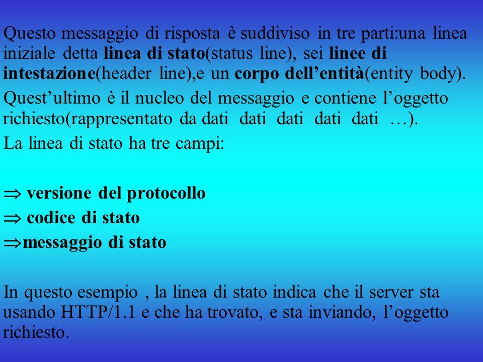 Questo messaggio di risposta è suddiviso in tre parti:una linea iniziale detta linea di stato(status line), sei linee di intestazione(header line),e un corpo dell'entità(entity body).