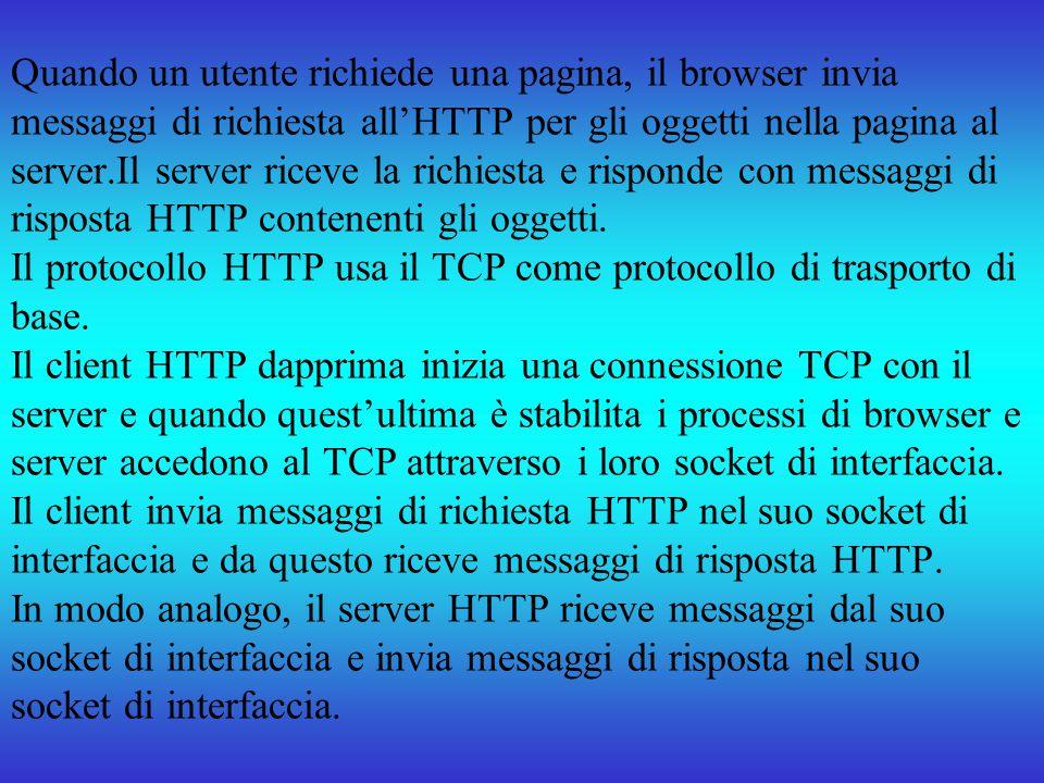 Quando un utente richiede una pagina, il browser invia messaggi di richiesta all'HTTP per gli oggetti nella pagina al server.Il server riceve la richiesta e risponde con messaggi di risposta HTTP contenenti gli oggetti.