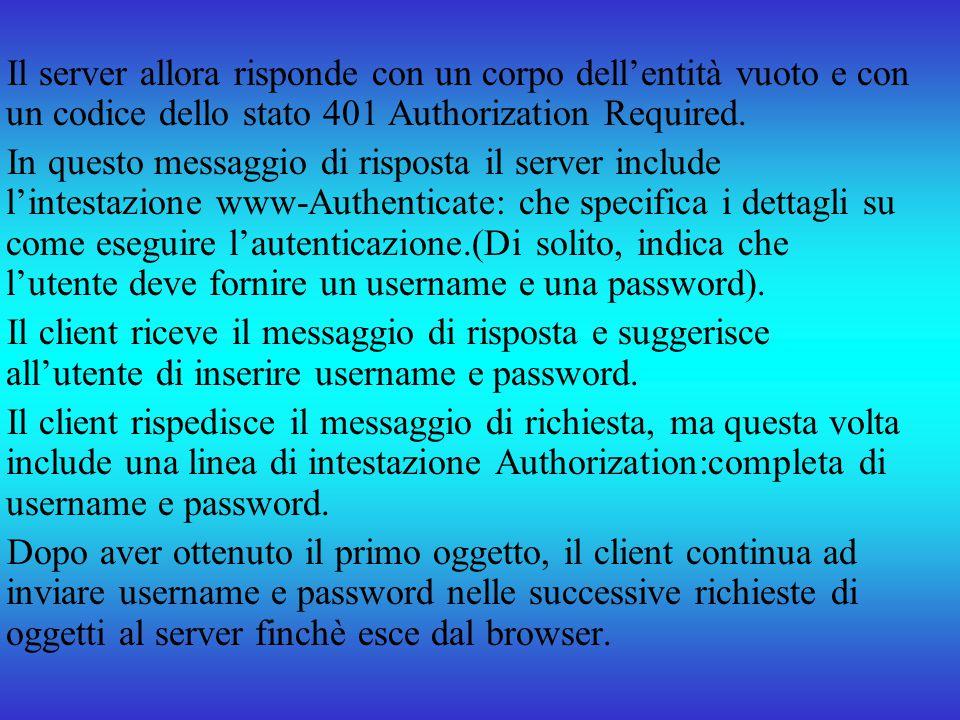 Il server allora risponde con un corpo dell'entità vuoto e con un codice dello stato 401 Authorization Required.