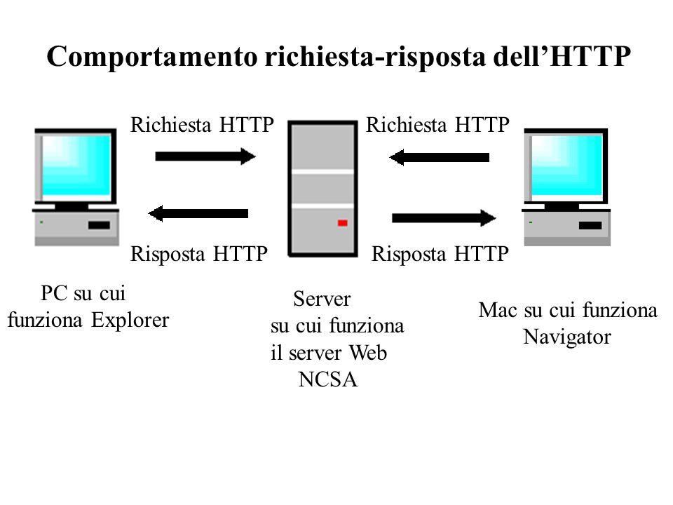 Comportamento richiesta-risposta dell'HTTP
