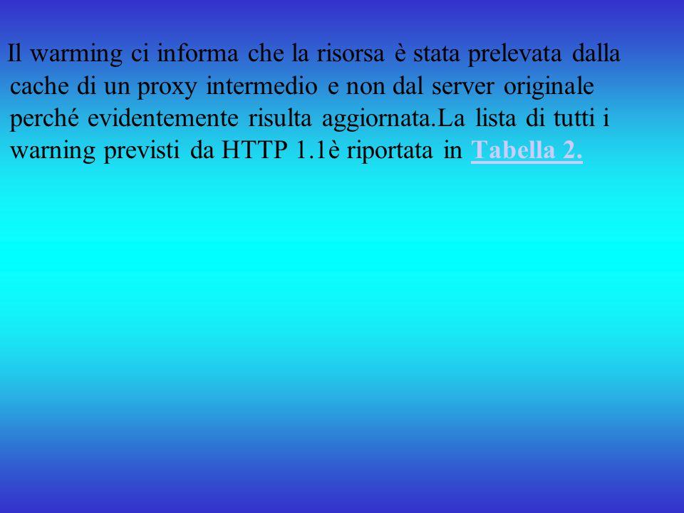 Il warming ci informa che la risorsa è stata prelevata dalla cache di un proxy intermedio e non dal server originale perché evidentemente risulta aggiornata.La lista di tutti i warning previsti da HTTP 1.1è riportata in Tabella 2.