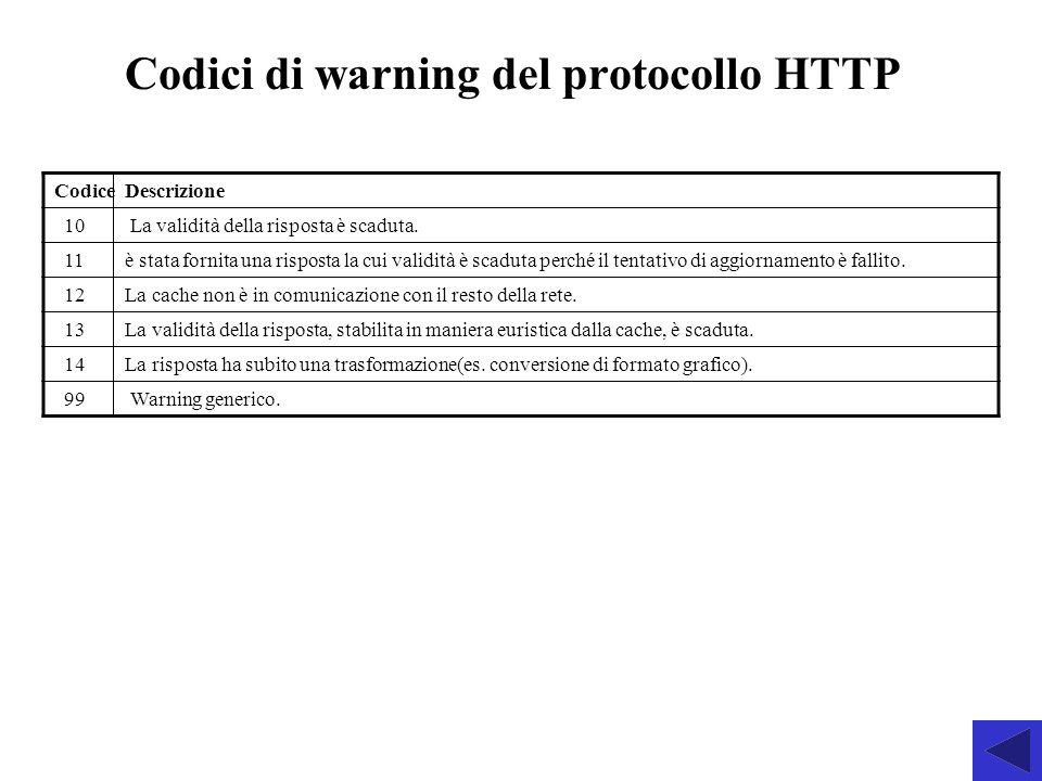 Codici di warning del protocollo HTTP