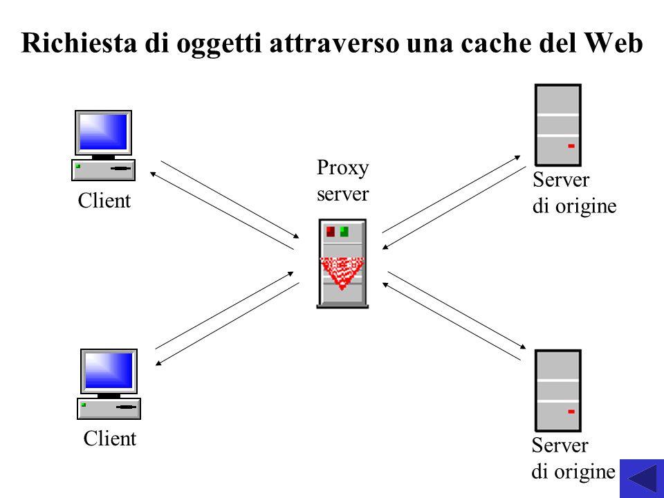 Richiesta di oggetti attraverso una cache del Web