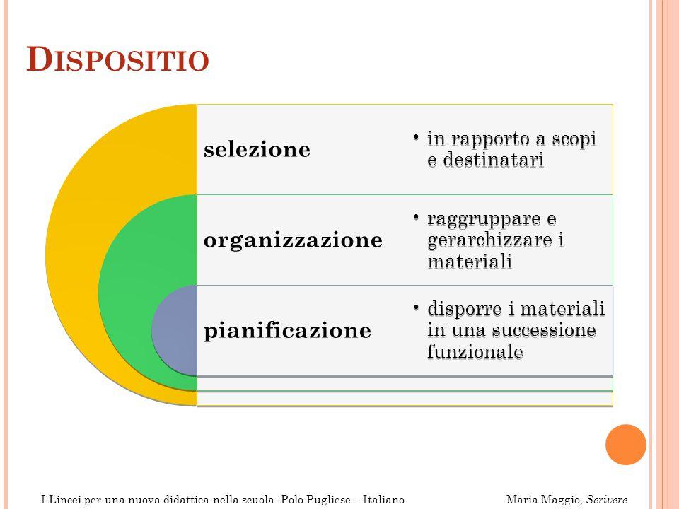 Dispositio selezione organizzazione pianificazione