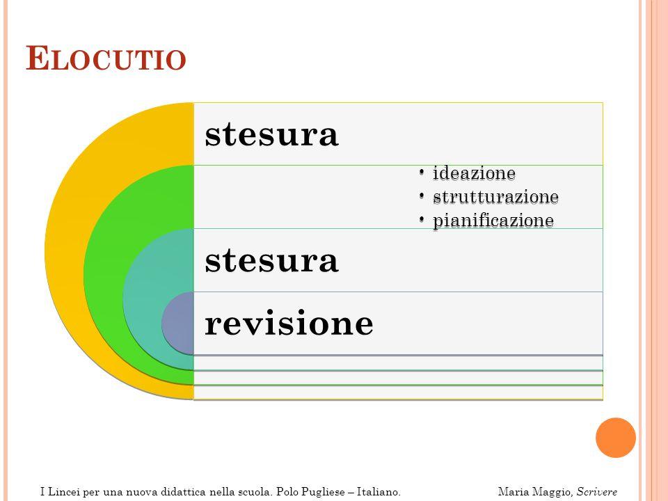 stesura revisione Elocutio ideazione strutturazione pianificazione