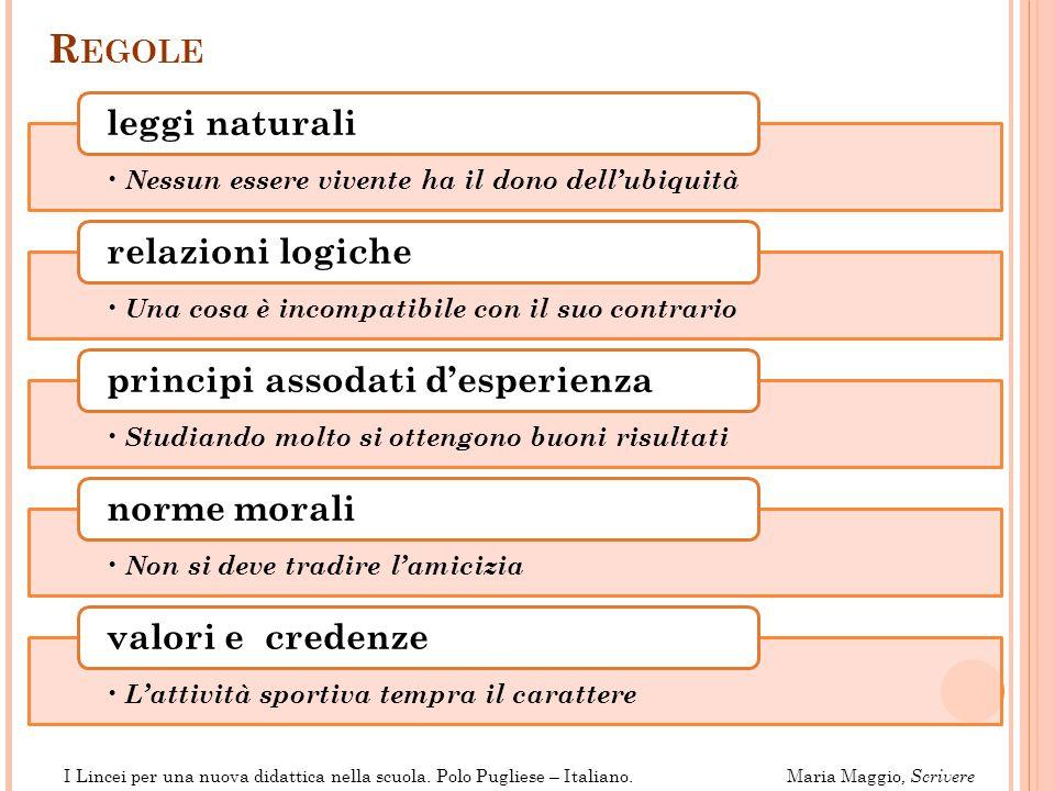 Regole leggi naturali relazioni logiche principi assodati d'esperienza