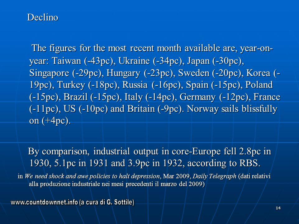 www.countdownnet.info (a cura di G. Sottile)