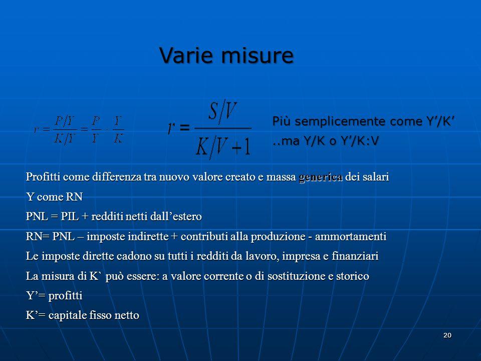 Varie misure Più semplicemente come Y'/K' ..ma Y/K o Y'/K:V