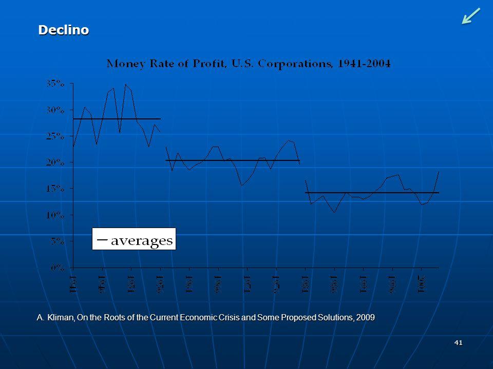 Declino In sostanza, a costi storici meno deprezzamento (profitti non finanziari)