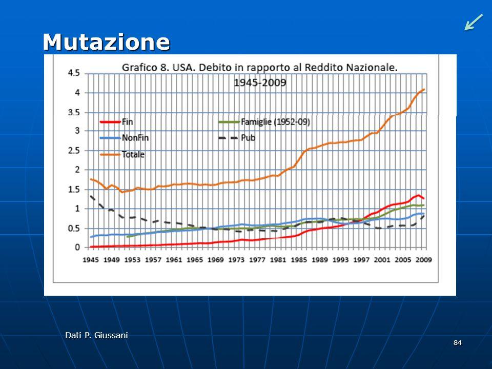 Mutazione Dati P. Giussani