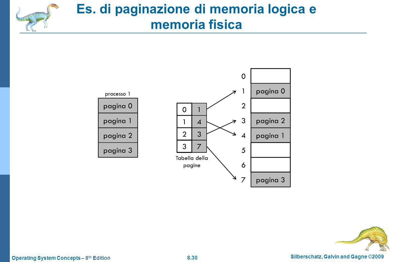Es. di paginazione di memoria logica e memoria fisica