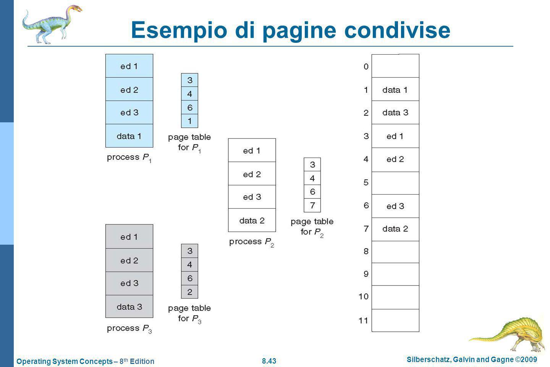 Esempio di pagine condivise