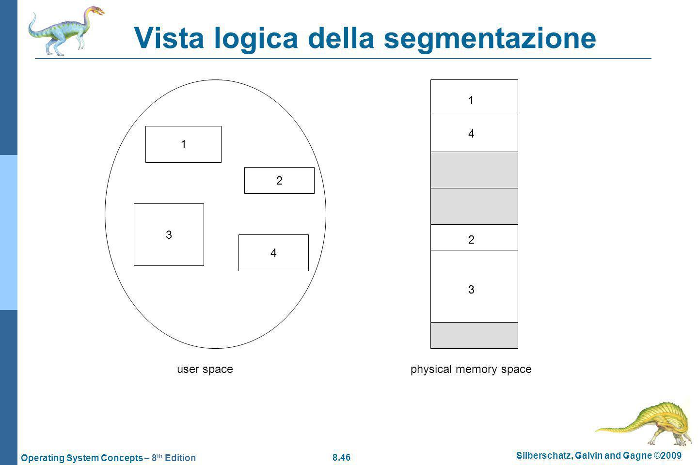 Vista logica della segmentazione