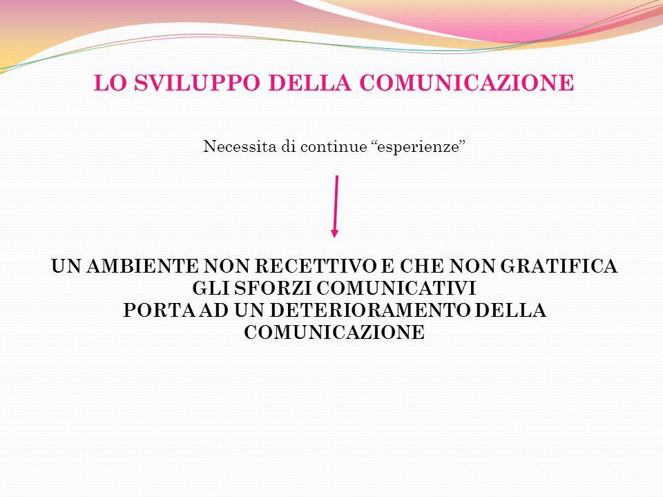 LO SVILUPPO DELLA COMUNICAZIONE
