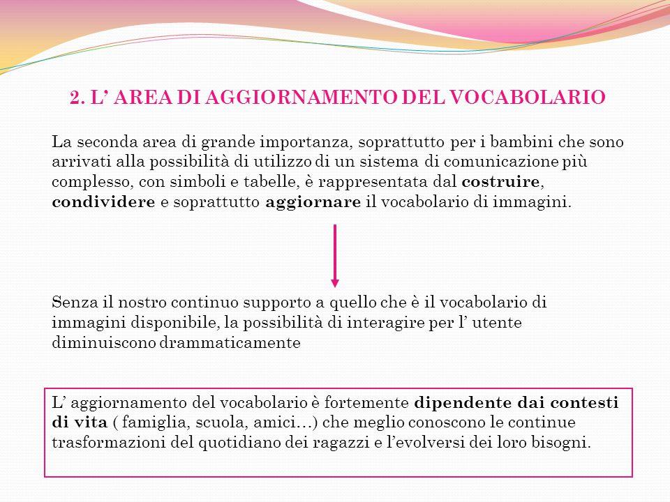 2. L' AREA DI AGGIORNAMENTO DEL VOCABOLARIO